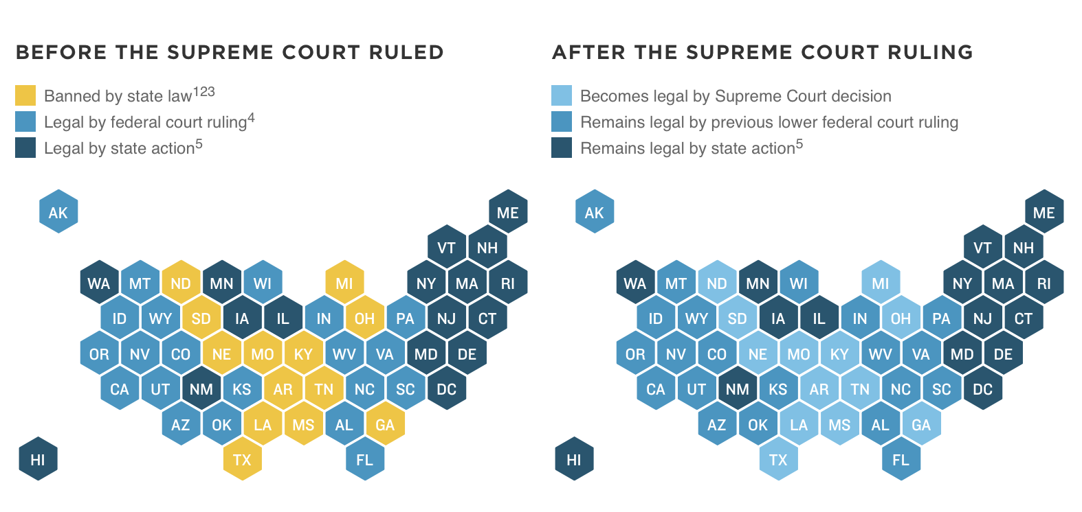 Is The Supreme Court Ready To Settle The Gay Marriage Battle