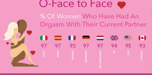 2016 is the Year of the Female Orgasm