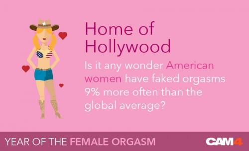 year-of-the-female-orgasm-USA